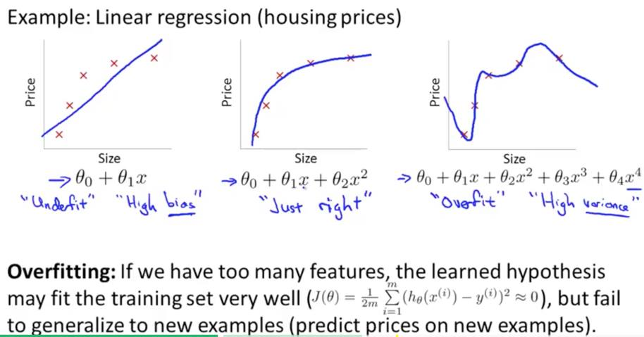Deep Learning 12: Energy-Based Learning (2)–Regularization & Loss