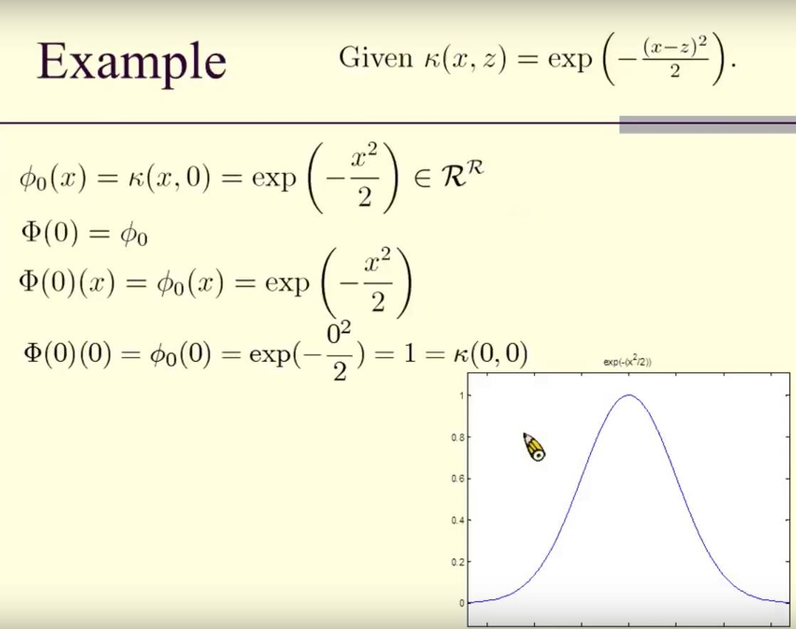 Two sample problem(2): kernel function, feature space and